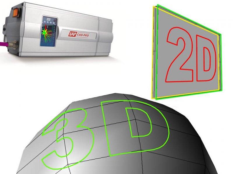 Projecteur laser cad pro ventes de machines de prcision for Laser projecteur